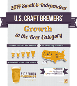 Growth-Small_LR